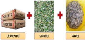 Vista De Reciclaje De Materiales Para La Elaboracion De